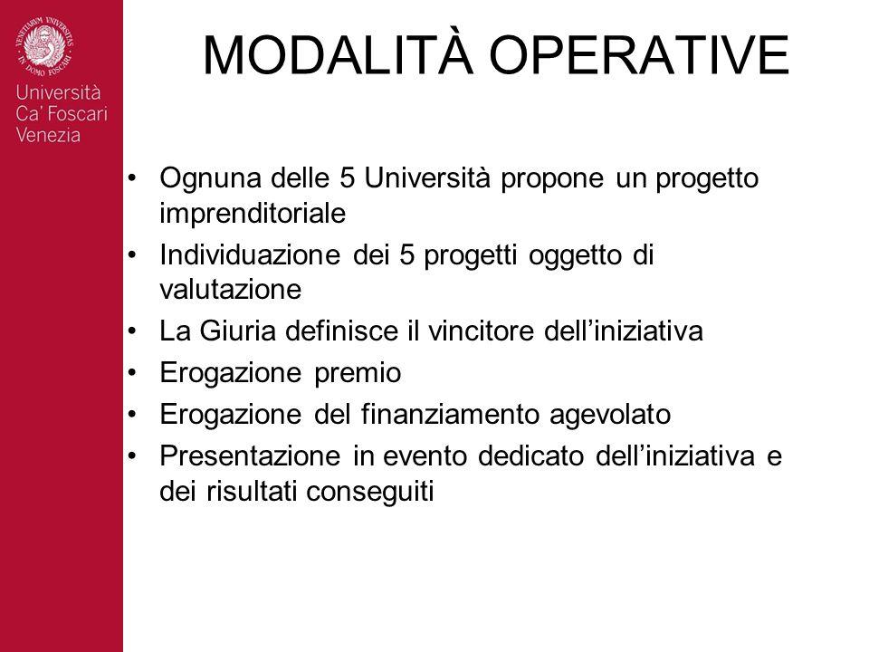 MODALITÀ OPERATIVE Ognuna delle 5 Università propone un progetto imprenditoriale Individuazione dei 5 progetti oggetto di valutazione La Giuria defini