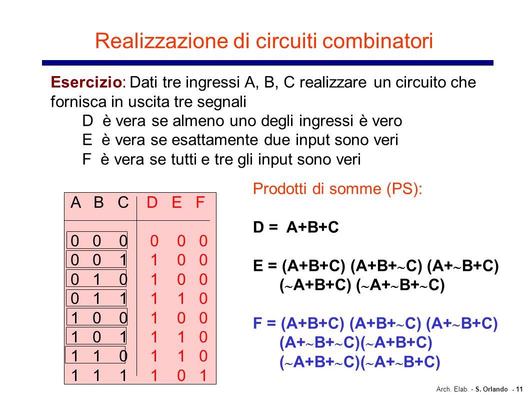 Arch. Elab. - S. Orlando - 11 Realizzazione di circuiti combinatori Esercizio: Dati tre ingressi A, B, C realizzare un circuito che fornisca in uscita