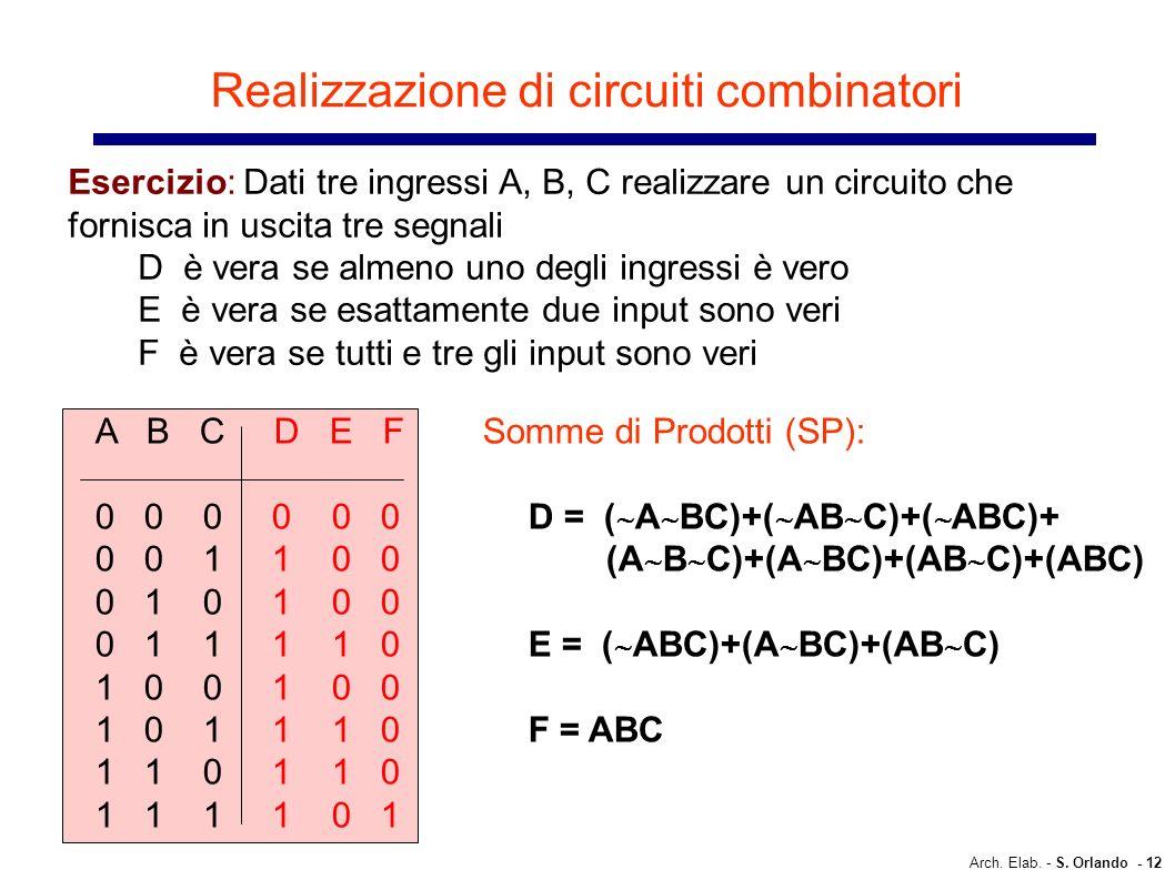 Arch. Elab. - S. Orlando - 12 Realizzazione di circuiti combinatori Esercizio: Dati tre ingressi A, B, C realizzare un circuito che fornisca in uscita