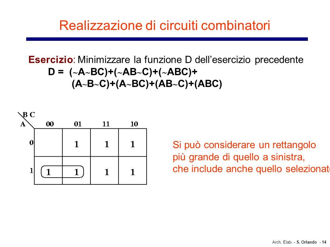 Arch. Elab. - S. Orlando - 14 Realizzazione di circuiti combinatori Esercizio: Minimizzare la funzione D dellesercizio precedente D = ( A BC)+( AB C)+