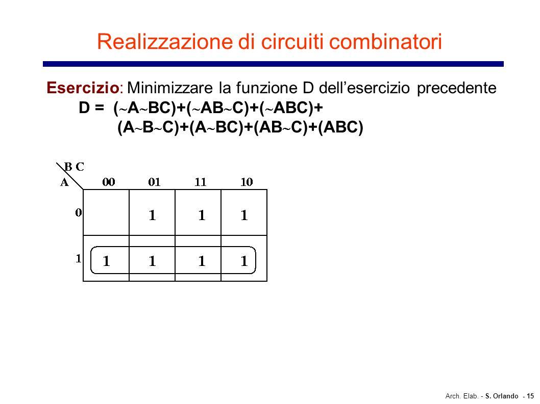 Arch. Elab. - S. Orlando - 15 Realizzazione di circuiti combinatori Esercizio: Minimizzare la funzione D dellesercizio precedente D = ( A BC)+( AB C)+