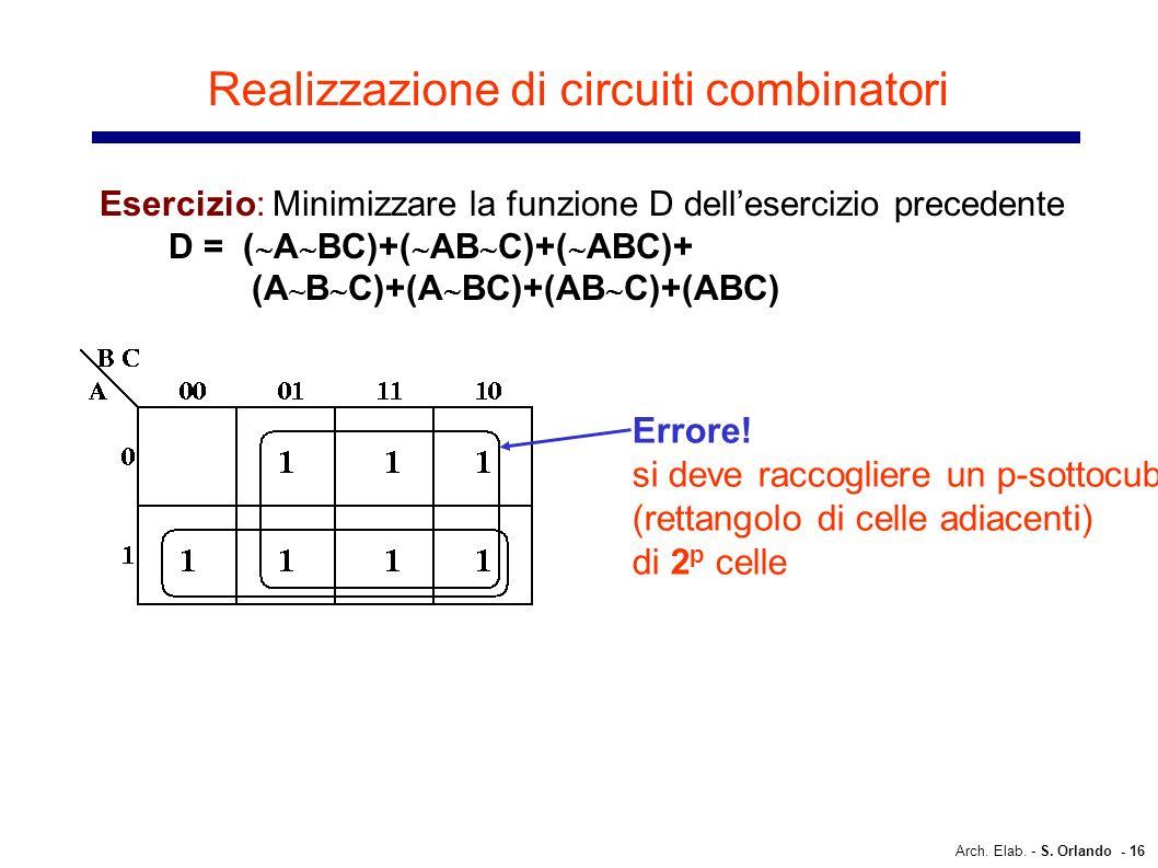 Arch. Elab. - S. Orlando - 16 Realizzazione di circuiti combinatori Esercizio: Minimizzare la funzione D dellesercizio precedente D = ( A BC)+( AB C)+