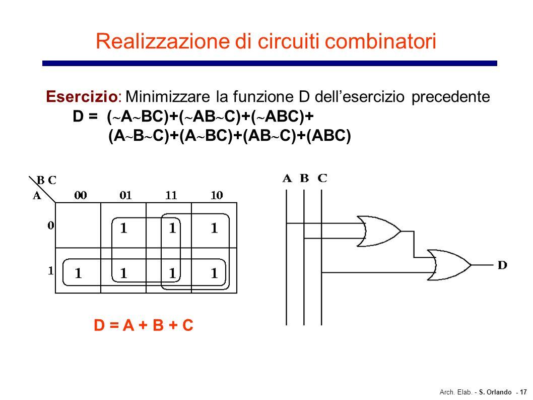 Arch. Elab. - S. Orlando - 17 Realizzazione di circuiti combinatori Esercizio: Minimizzare la funzione D dellesercizio precedente D = ( A BC)+( AB C)+