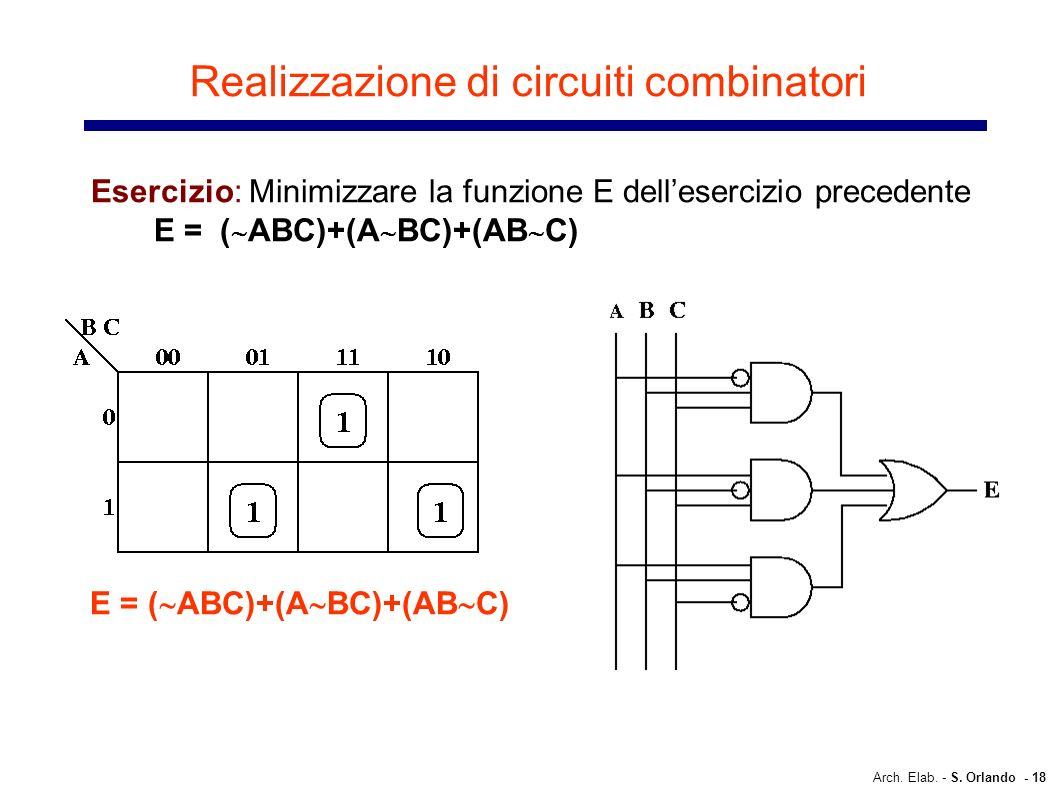 Arch. Elab. - S. Orlando - 18 Realizzazione di circuiti combinatori Esercizio: Minimizzare la funzione E dellesercizio precedente E = ( ABC)+(A BC)+(A