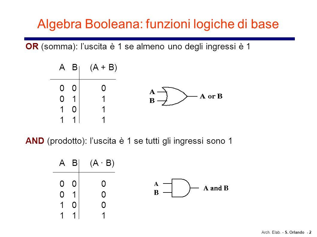 Arch. Elab. - S. Orlando - 2 Algebra Booleana: funzioni logiche di base OR (somma): luscita è 1 se almeno uno degli ingressi è 1 A B (A + B) 0 0 0 0 1