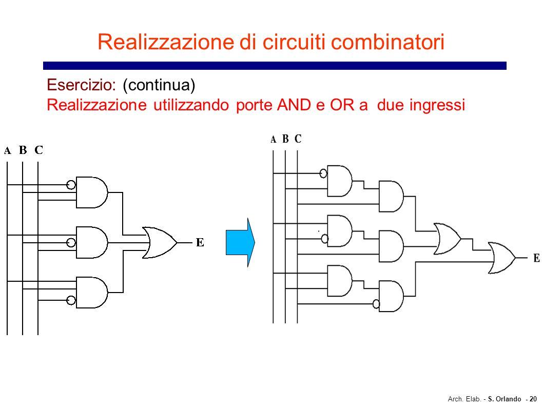 Arch. Elab. - S. Orlando - 20 Realizzazione di circuiti combinatori Esercizio: (continua) Realizzazione utilizzando porte AND e OR a due ingressi