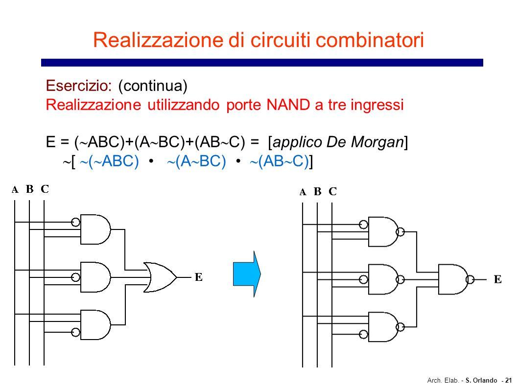 Arch. Elab. - S. Orlando - 21 Realizzazione di circuiti combinatori Esercizio: (continua) Realizzazione utilizzando porte NAND a tre ingressi E = ( AB