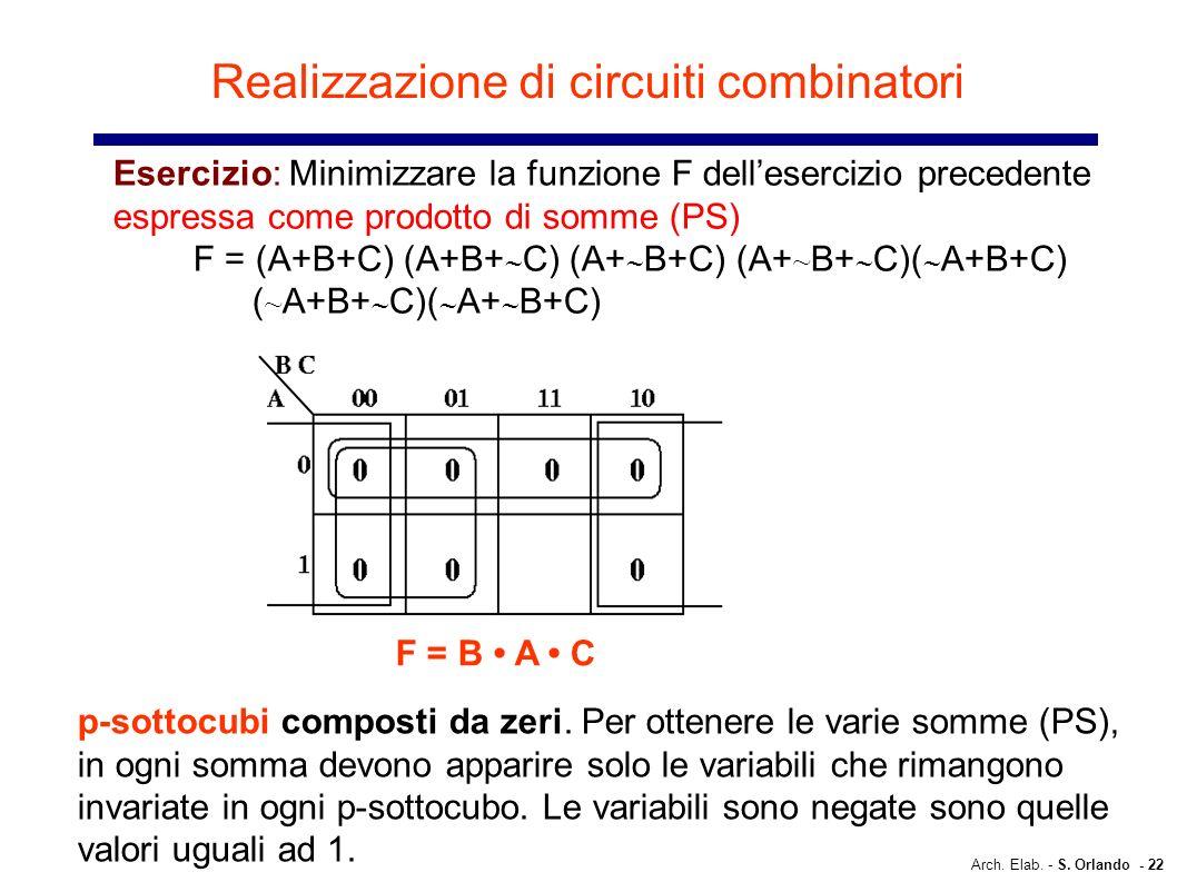 Arch. Elab. - S. Orlando - 22 Realizzazione di circuiti combinatori Esercizio: Minimizzare la funzione F dellesercizio precedente espressa come prodot