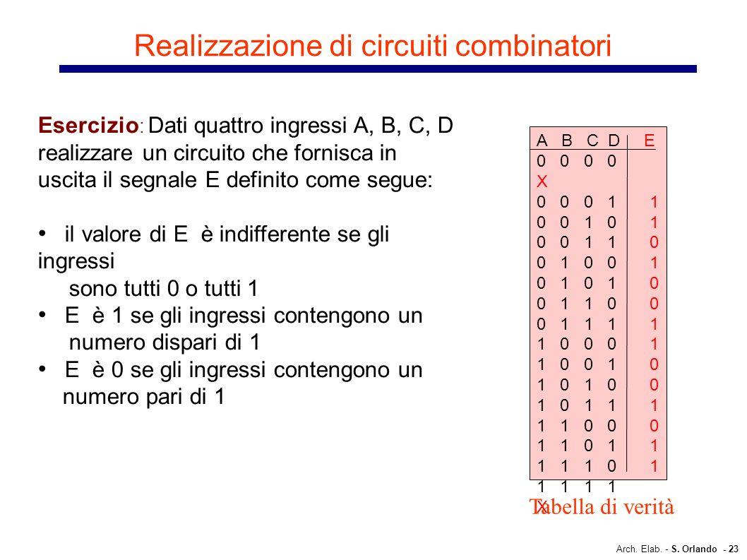 Arch. Elab. - S. Orlando - 23 Realizzazione di circuiti combinatori Esercizio : Dati quattro ingressi A, B, C, D realizzare un circuito che fornisca i