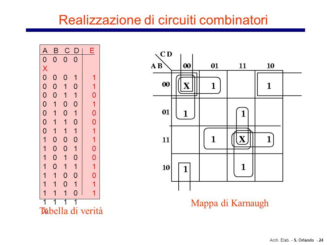 Arch. Elab. - S. Orlando - 24 Realizzazione di circuiti combinatori A B C D E 0 0 0 0 X 0 0 0 1 1 0 0 1 0 1 0 0 1 1 0 0 1 0 0 1 0 1 0 1 0 0 1 1 0 0 0