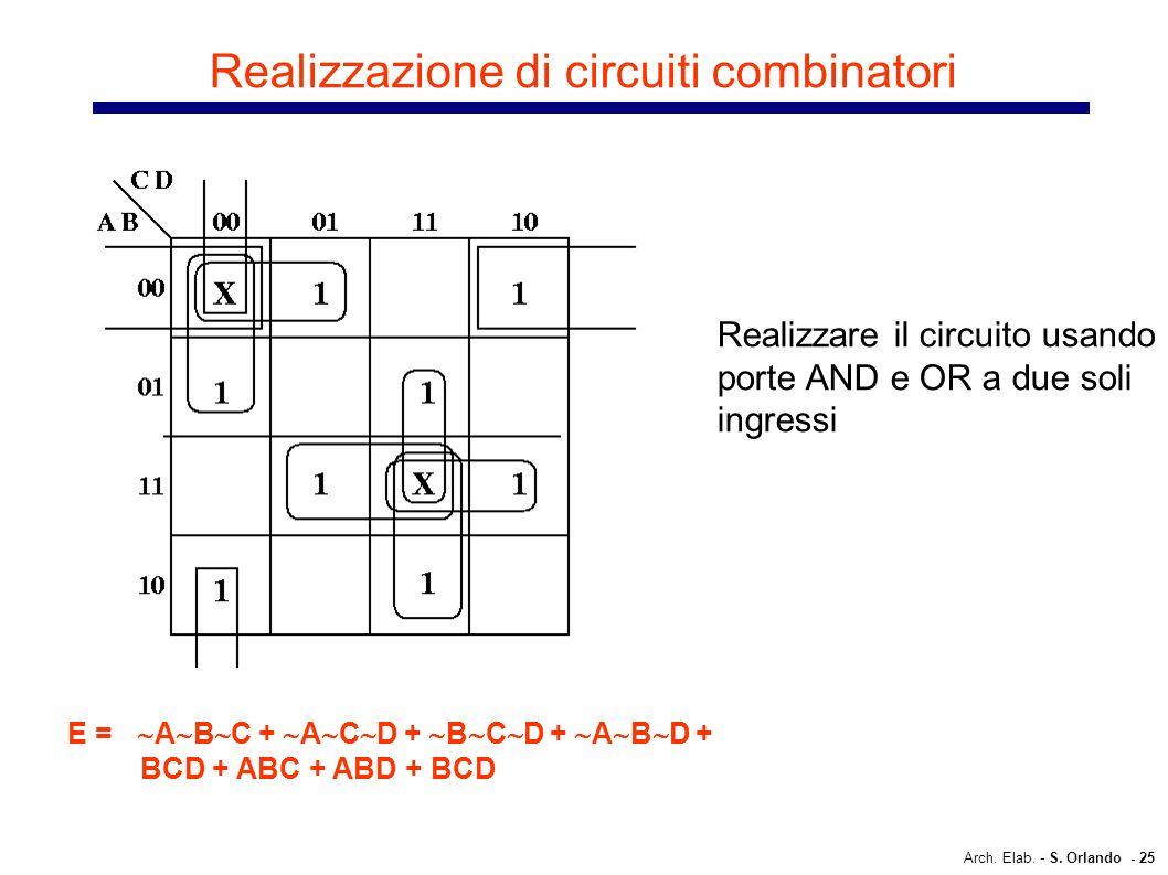 Arch. Elab. - S. Orlando - 25 Realizzazione di circuiti combinatori E = A B C + A C D + B C D + A B D + BCD + ABC + ABD + BCD Realizzare il circuito u