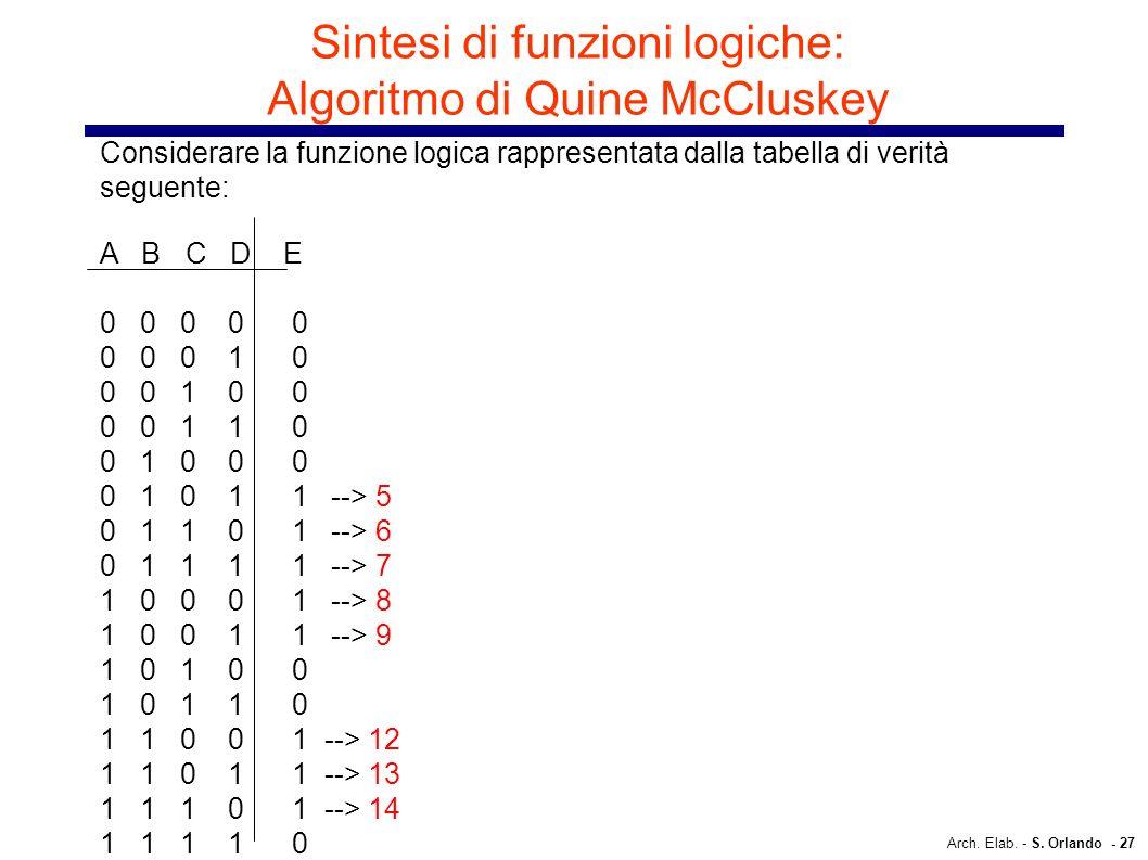 Arch. Elab. - S. Orlando - 27 Sintesi di funzioni logiche: Algoritmo di Quine McCluskey Considerare la funzione logica rappresentata dalla tabella di