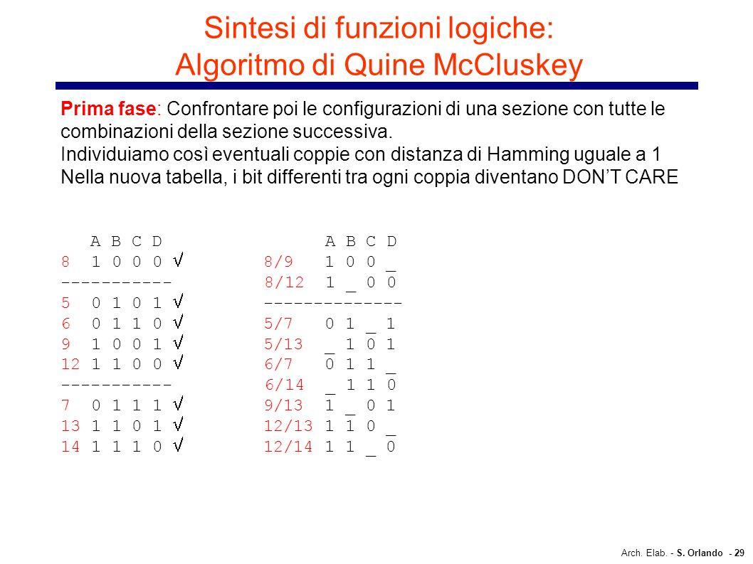 Arch. Elab. - S. Orlando - 29 Sintesi di funzioni logiche: Algoritmo di Quine McCluskey Prima fase: Confrontare poi le configurazioni di una sezione c