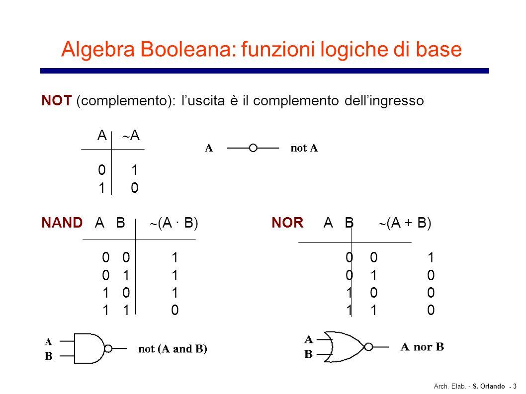 Arch. Elab. - S. Orlando - 3 Algebra Booleana: funzioni logiche di base NOT (complemento): luscita è il complemento dellingresso A A 0 1 1 0 NAND A B