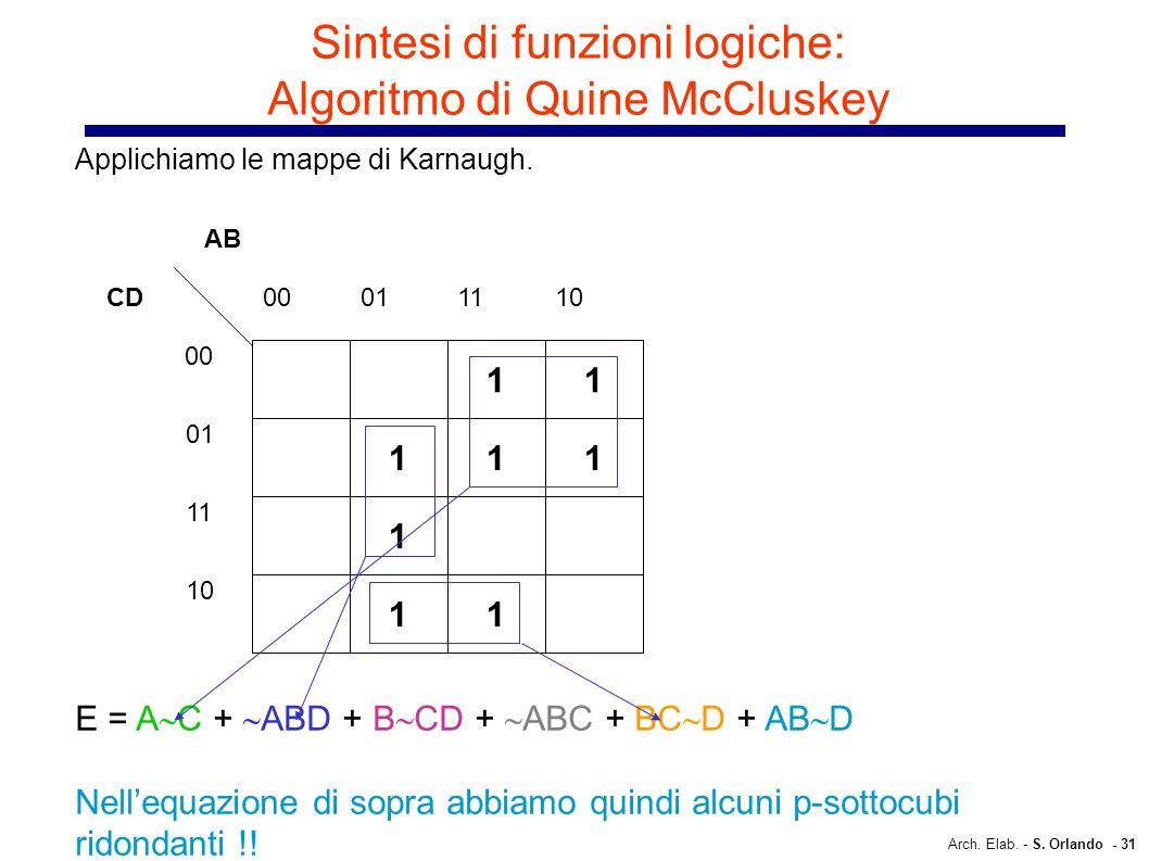 Arch. Elab. - S. Orlando - 31 Sintesi di funzioni logiche: Algoritmo di Quine McCluskey Applichiamo le mappe di Karnaugh. E = A C + ABD + B CD + ABC +
