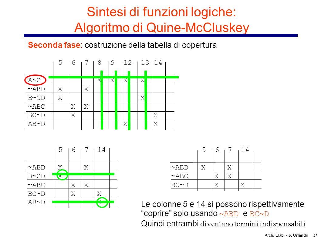 Arch. Elab. - S. Orlando - 37 Sintesi di funzioni logiche: Algoritmo di Quine-McCluskey Seconda fase: costruzione della tabella di copertura 5 6 7 8 9