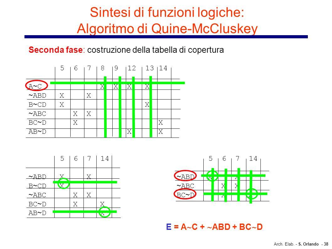 Arch. Elab. - S. Orlando - 38 Sintesi di funzioni logiche: Algoritmo di Quine-McCluskey Seconda fase: costruzione della tabella di copertura 5 6 7 8 9