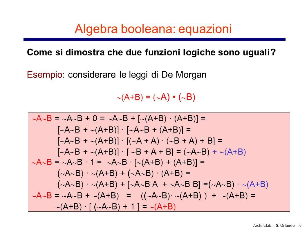 Arch. Elab. - S. Orlando - 6 Algebra booleana: equazioni Come si dimostra che due funzioni logiche sono uguali? Esempio: considerare le leggi di De Mo
