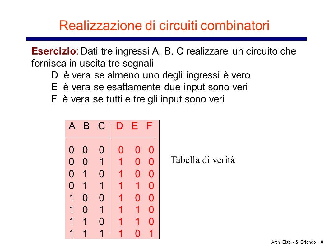 Arch. Elab. - S. Orlando - 8 Realizzazione di circuiti combinatori Esercizio: Dati tre ingressi A, B, C realizzare un circuito che fornisca in uscita