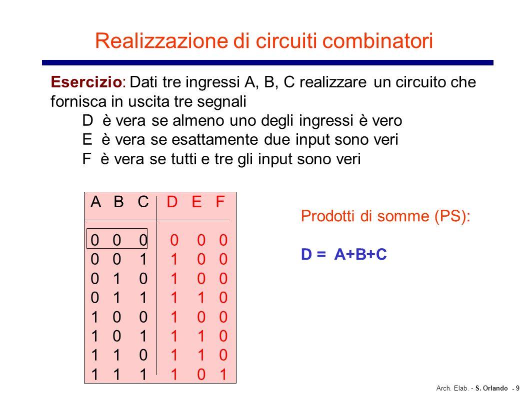 Arch. Elab. - S. Orlando - 9 Realizzazione di circuiti combinatori Esercizio: Dati tre ingressi A, B, C realizzare un circuito che fornisca in uscita