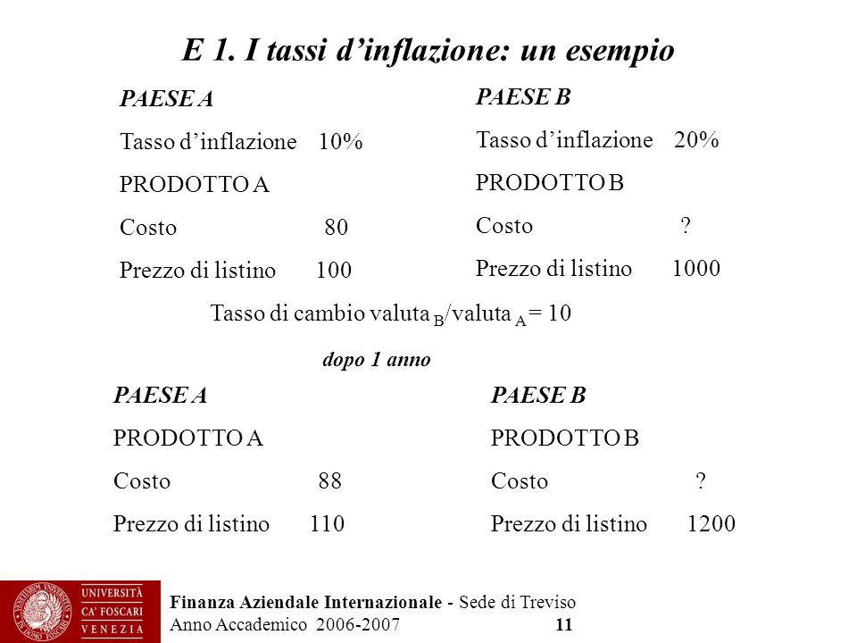 Finanza Aziendale Internazionale - Sede di Treviso Anno Accademico 2006-2007 11 E 1. I tassi dinflazione: un esempio PAESE A Tasso dinflazione 10% PRO