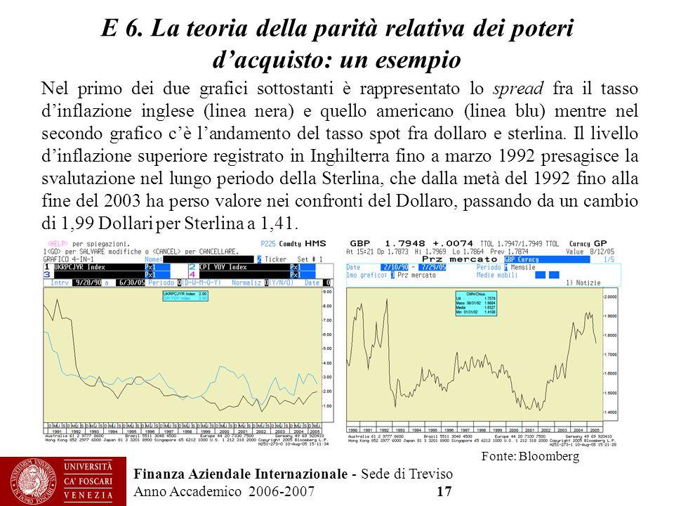 Finanza Aziendale Internazionale - Sede di Treviso Anno Accademico 2006-2007 17 E 6. La teoria della parità relativa dei poteri dacquisto: un esempio