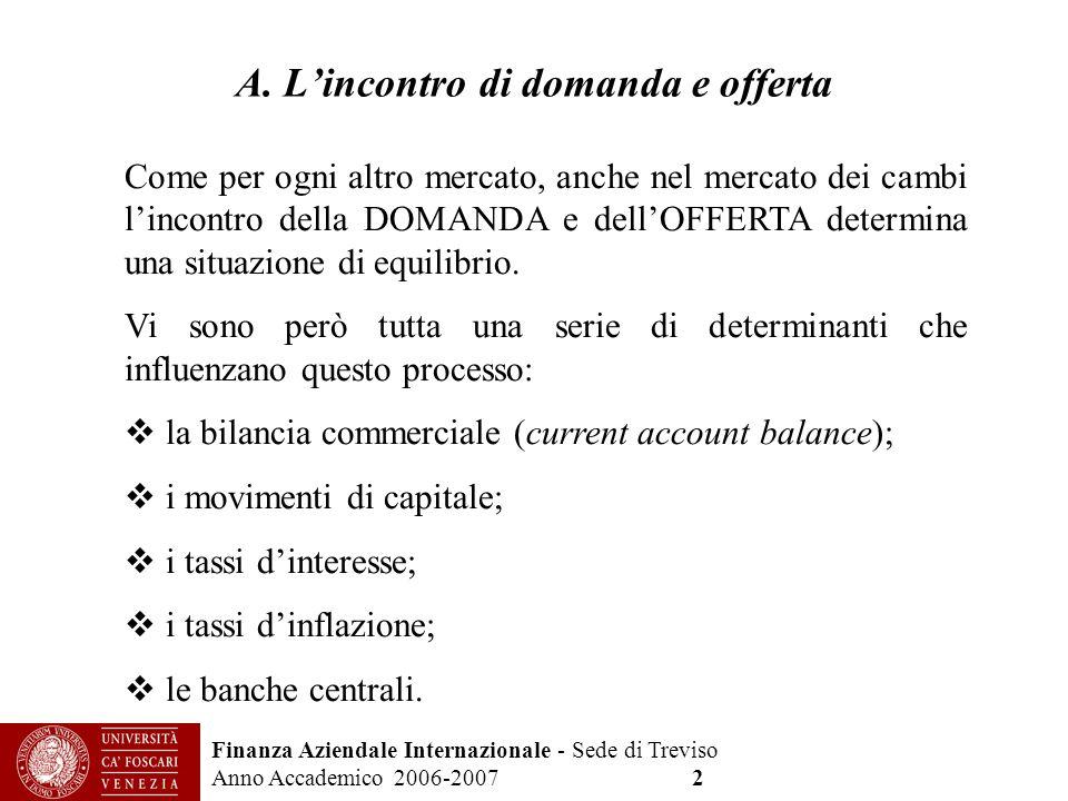 Finanza Aziendale Internazionale - Sede di Treviso Anno Accademico 2006-2007 2 A. Lincontro di domanda e offerta Come per ogni altro mercato, anche ne