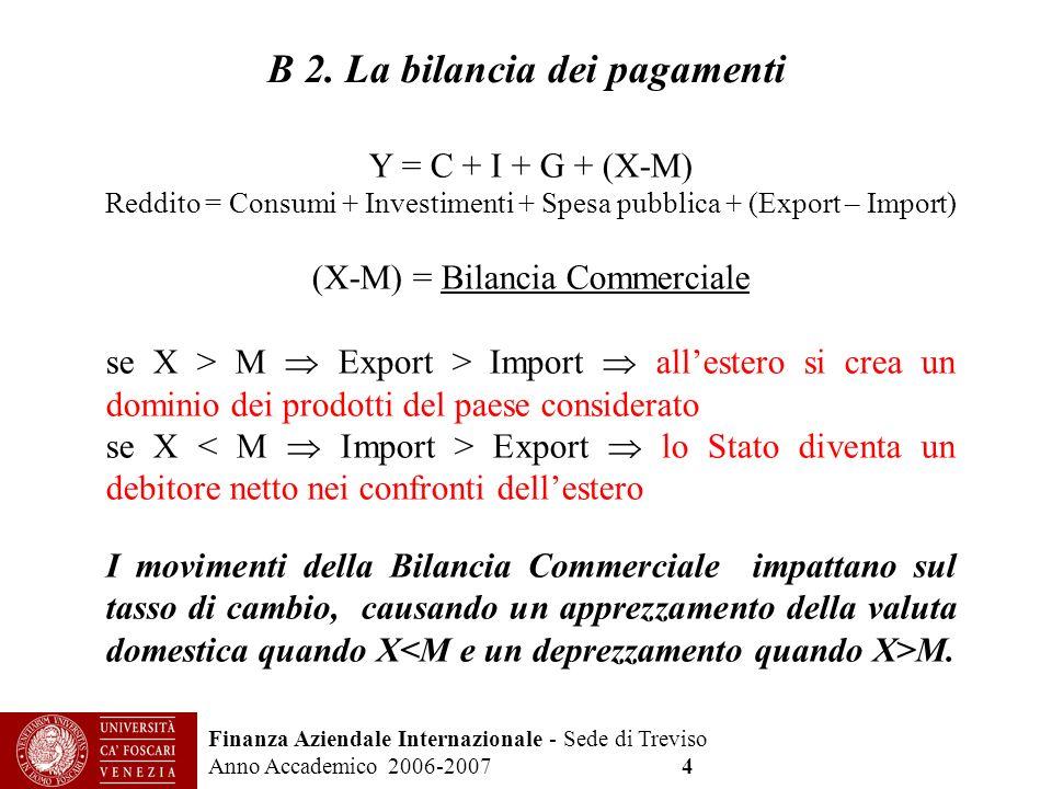 Finanza Aziendale Internazionale - Sede di Treviso Anno Accademico 2006-2007 4 B 2. La bilancia dei pagamenti Y = C + I + G + (X-M) Reddito = Consumi