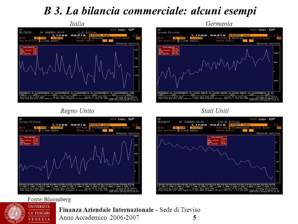 Finanza Aziendale Internazionale - Sede di Treviso Anno Accademico 2006-2007 5 B 3. La bilancia commerciale: alcuni esempi ItaliaGermania Regno UnitoS