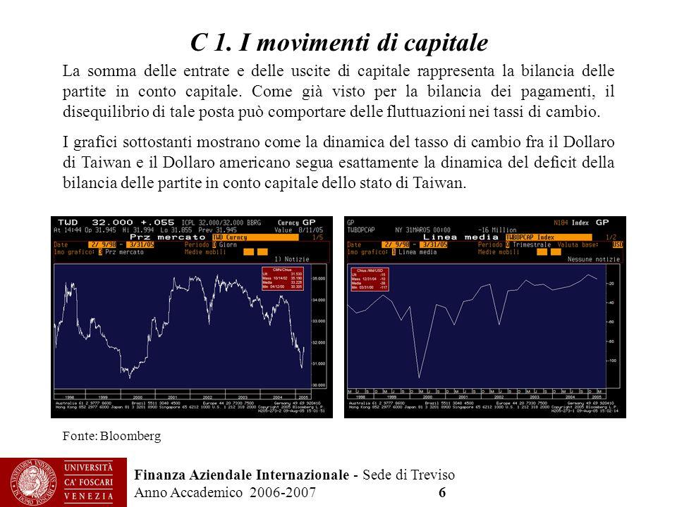Finanza Aziendale Internazionale - Sede di Treviso Anno Accademico 2006-2007 6 C 1. I movimenti di capitale La somma delle entrate e delle uscite di c