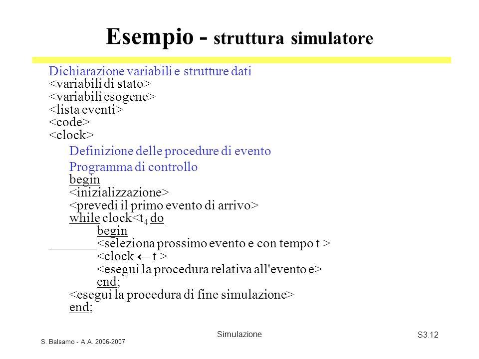 S. Balsamo - A.A. 2006-2007 SimulazioneS3.12 Esempio - struttura simulatore Dichiarazione variabili e strutture dati Definizione delle procedure di ev