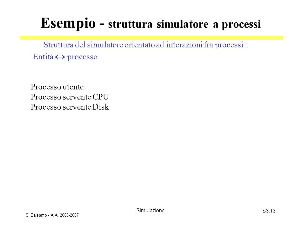 S. Balsamo - A.A. 2006-2007 SimulazioneS3.13 Esempio - struttura simulatore a processi Struttura del simulatore orientato ad interazioni fra processi