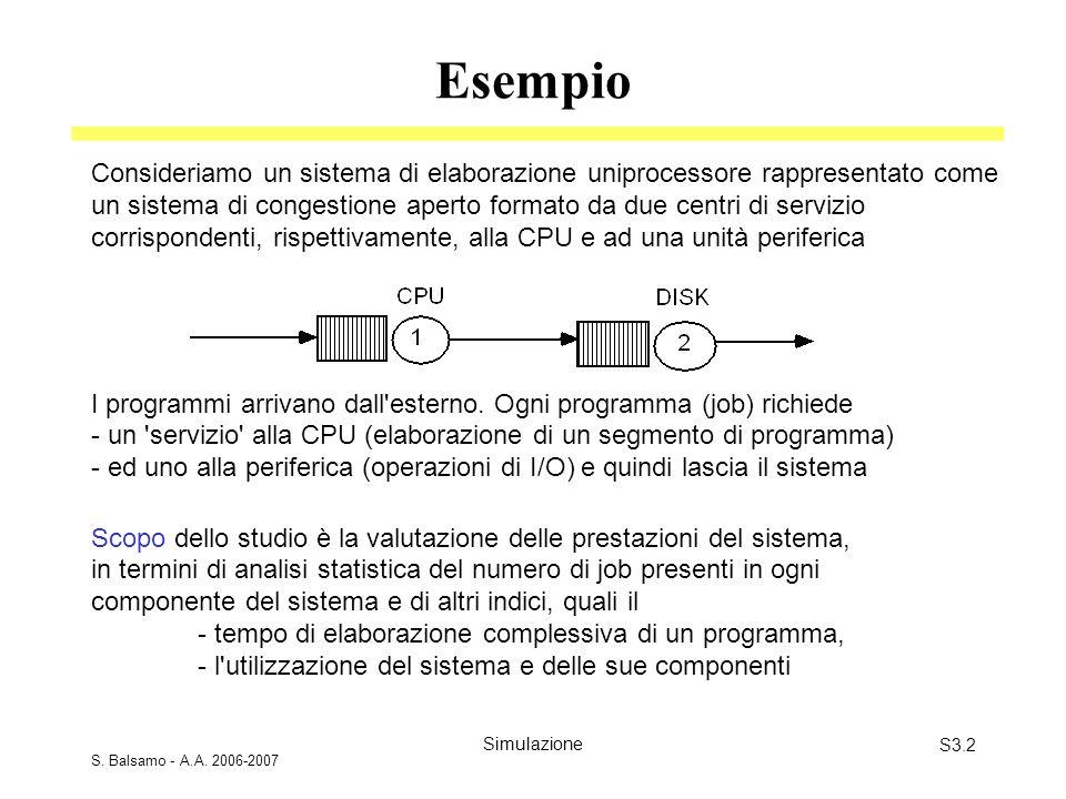 S. Balsamo - A.A. 2006-2007 SimulazioneS3.2 Esempio Consideriamo un sistema di elaborazione uniprocessore rappresentato come un sistema di congestione
