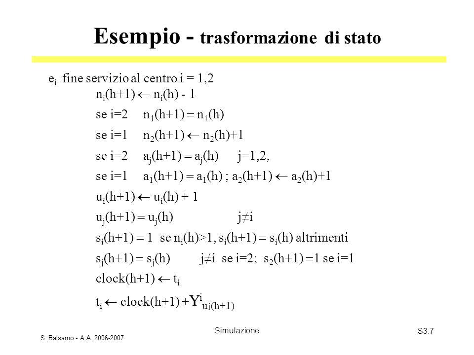 S. Balsamo - A.A. 2006-2007 SimulazioneS3.7 Esempio - trasformazione di stato e i fine servizio al centro i = 1,2 n i (h+1) n i (h) - 1 se i=2n 1 (h+1