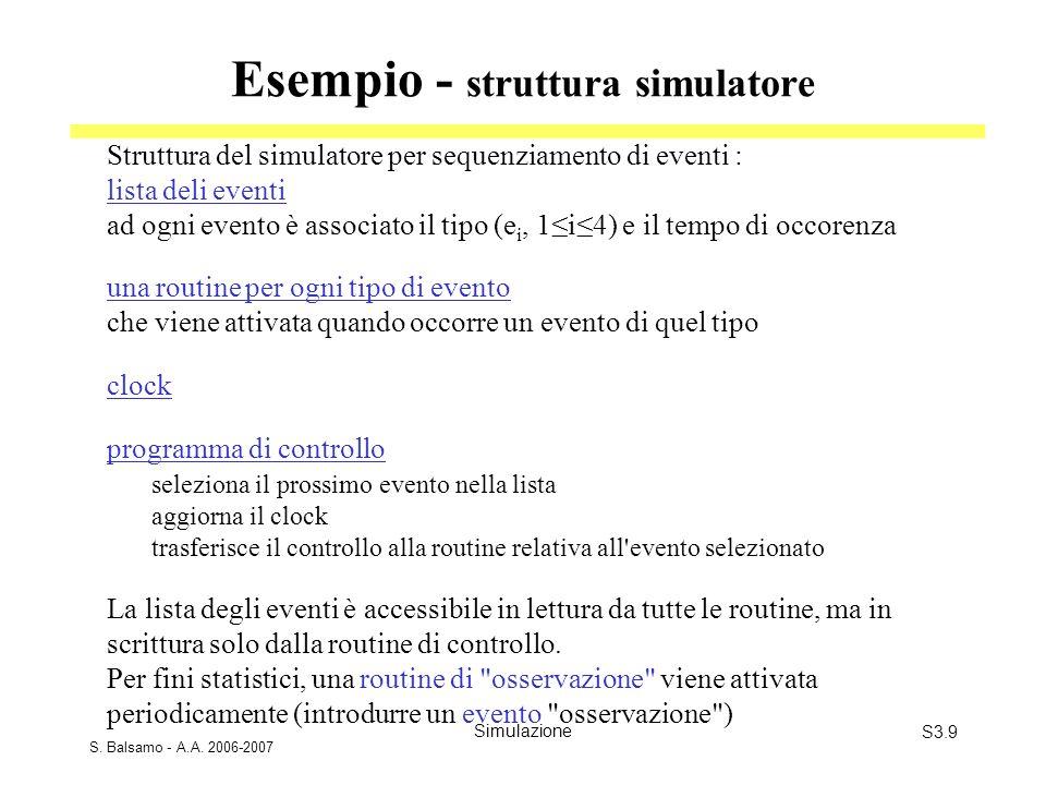 S. Balsamo - A.A. 2006-2007 SimulazioneS3.9 Esempio - struttura simulatore Struttura del simulatore per sequenziamento di eventi : lista deli eventi a