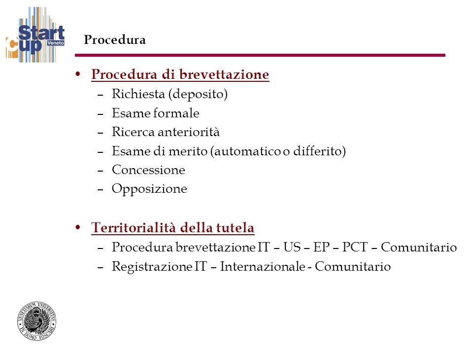 Procedura Procedura di brevettazione –Richiesta (deposito) –Esame formale –Ricerca anteriorità –Esame di merito (automatico o differito) –Concessione –Opposizione Territorialità della tutela –Procedura brevettazione IT – US – EP – PCT – Comunitario –Registrazione IT – Internazionale - Comunitario