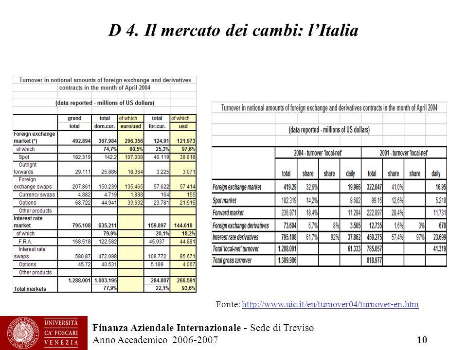 Finanza Aziendale Internazionale - Sede di Treviso Anno Accademico 2006-2007 10 D 4. Il mercato dei cambi: lItalia Fonte: http://www.uic.it/en/turnove