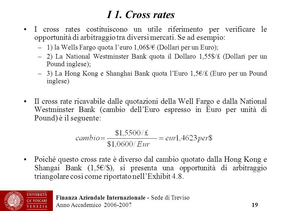 Finanza Aziendale Internazionale - Sede di Treviso Anno Accademico 2006-2007 19 I 1. Cross rates I cross rates costituiscono un utile riferimento per