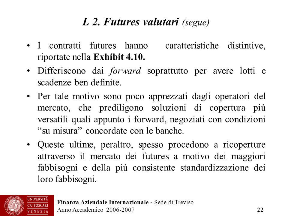 Finanza Aziendale Internazionale - Sede di Treviso Anno Accademico 2006-2007 22 L 2. Futures valutari (segue) I contratti futures hanno caratteristich