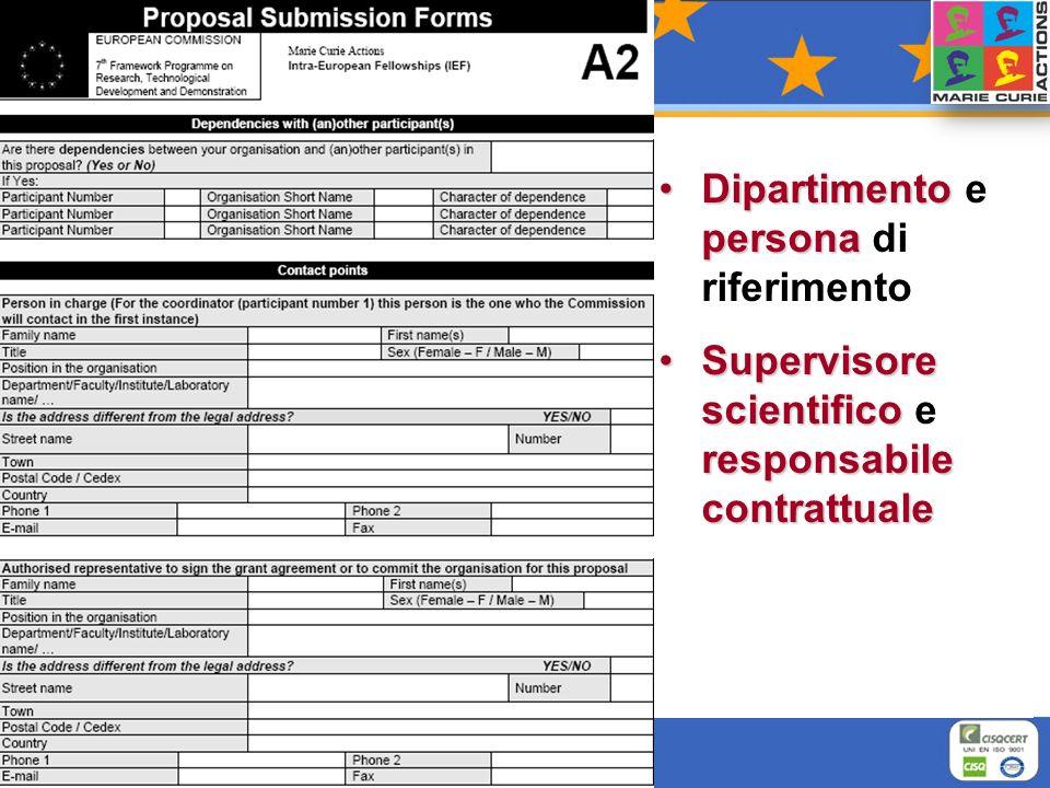 Dipartimento personaDipartimento e persona di riferimento Supervisore scientifico responsabile contrattualeSupervisore scientifico e responsabile cont