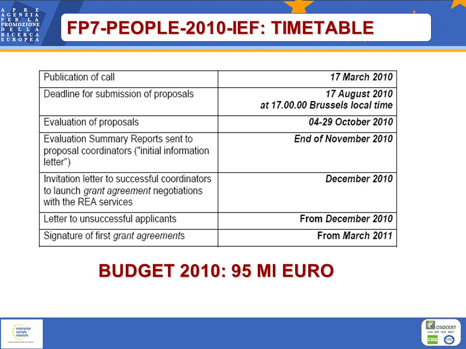 FP7-PEOPLE-2010-IEF: TIMETABLE BUDGET 2010: 95 Ml EURO