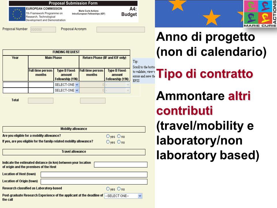 Anno di progetto (non di calendario) Tipo di contrattoTipo di contratto altri contributiAmmontare altri contributi (travel/mobility e laboratory/non l