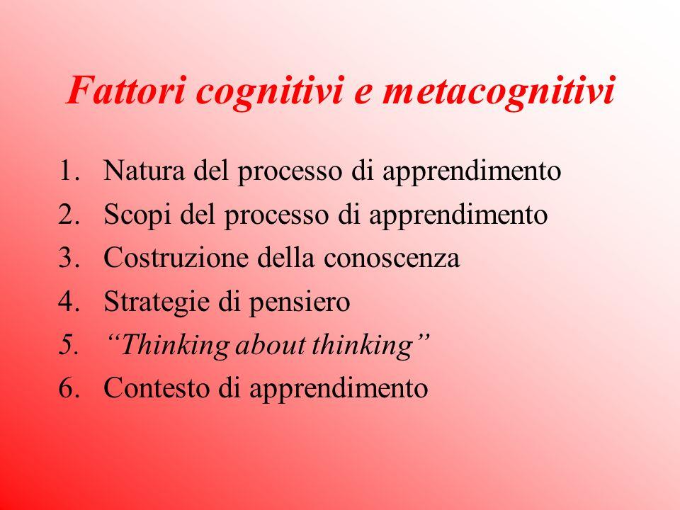 Fattori cognitivi e metacognitivi 1.Natura del processo di apprendimento 2.Scopi del processo di apprendimento 3.Costruzione della conoscenza 4.Strategie di pensiero 5.Thinking about thinking 6.Contesto di apprendimento