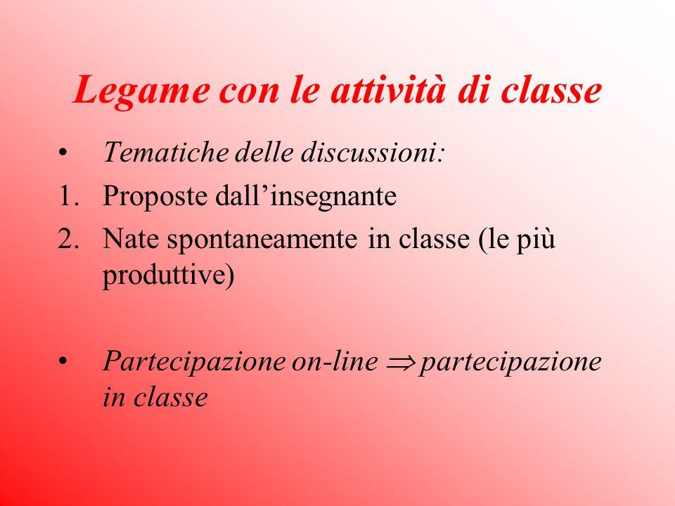 Legame con le attività di classe Tematiche delle discussioni: 1.Proposte dallinsegnante 2.Nate spontaneamente in classe (le più produttive) Partecipazione on-line partecipazione in classe