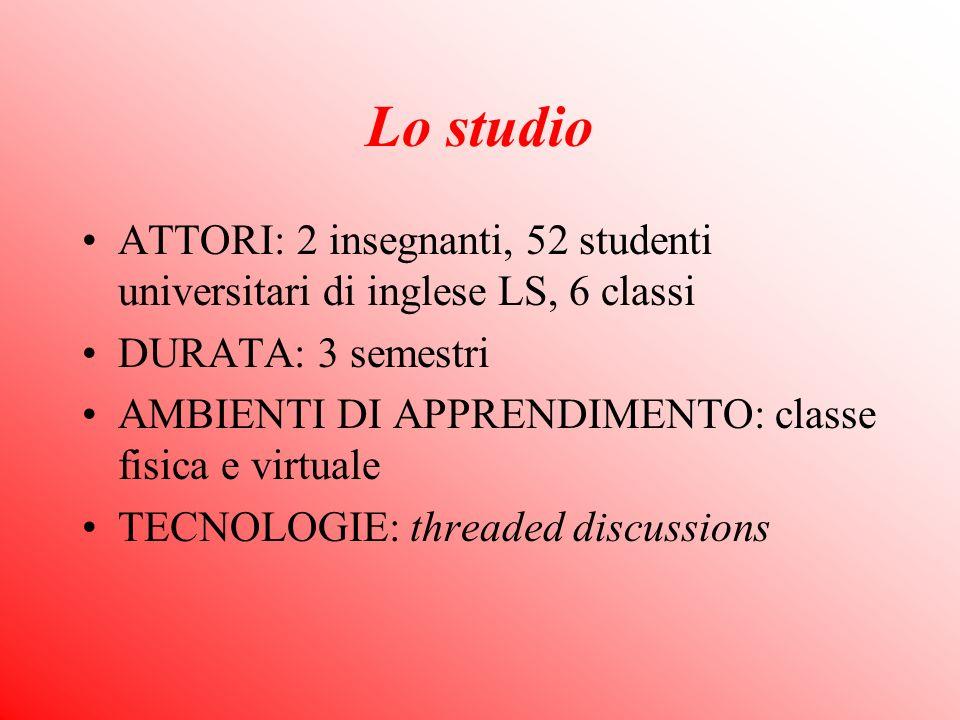Lo studio ATTORI: 2 insegnanti, 52 studenti universitari di inglese LS, 6 classi DURATA: 3 semestri AMBIENTI DI APPRENDIMENTO: classe fisica e virtuale TECNOLOGIE: threaded discussions