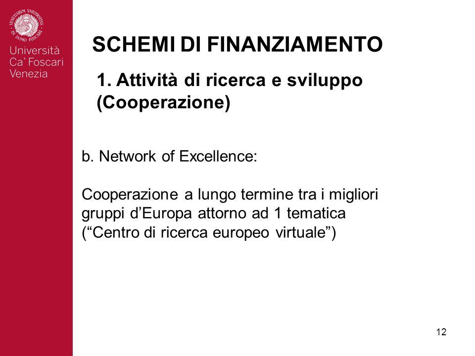 12 SCHEMI DI FINANZIAMENTO b.