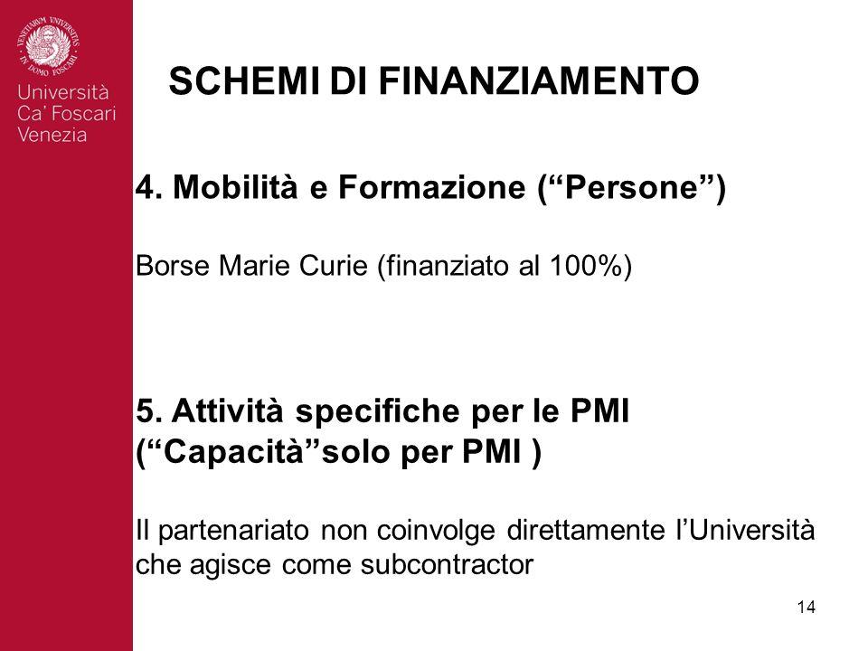 14 SCHEMI DI FINANZIAMENTO 4.