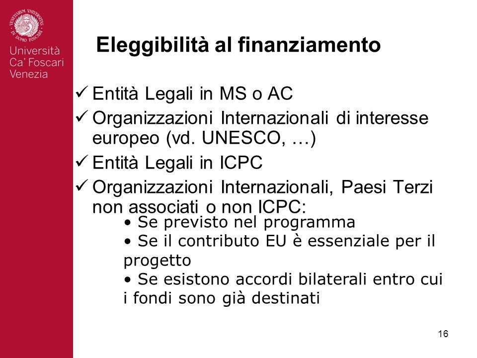 16 Eleggibilità al finanziamento Entità Legali in MS o AC Organizzazioni Internazionali di interesse europeo (vd.