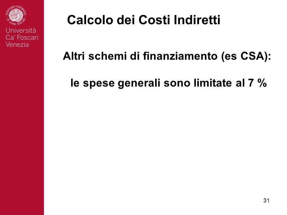 31 Altri schemi di finanziamento (es CSA): le spese generali sono limitate al 7 % Calcolo dei Costi Indiretti