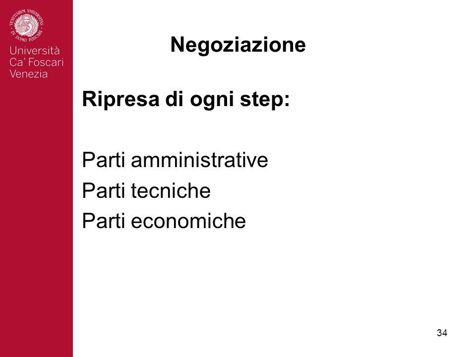 34 Negoziazione Ripresa di ogni step: Parti amministrative Parti tecniche Parti economiche